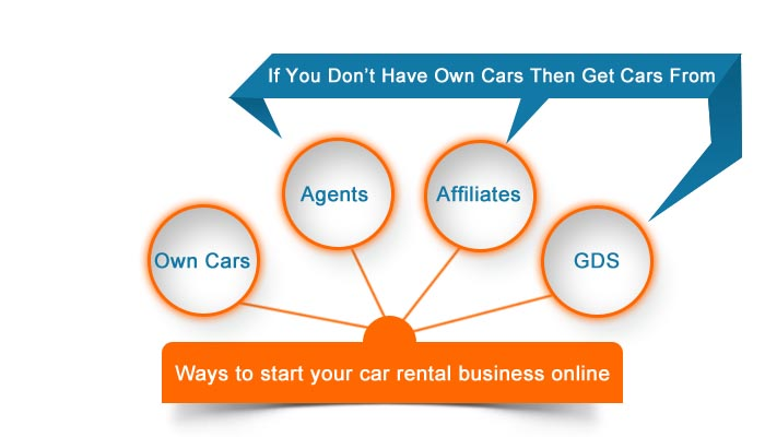 Corporate Car Online: How To Start Online Car Rental Business
